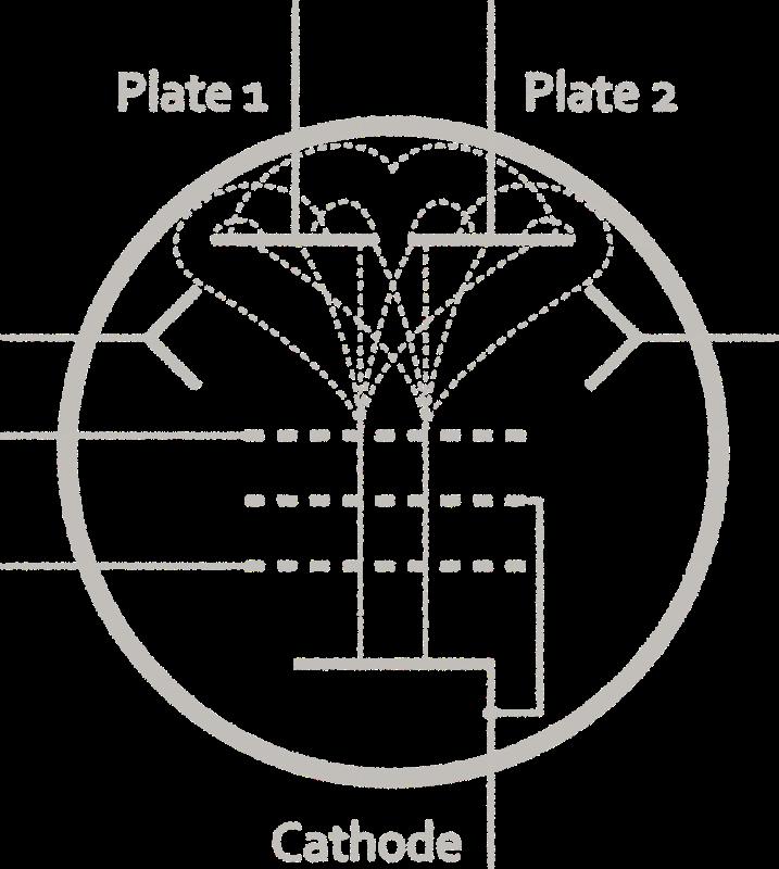 epicycloid engineering